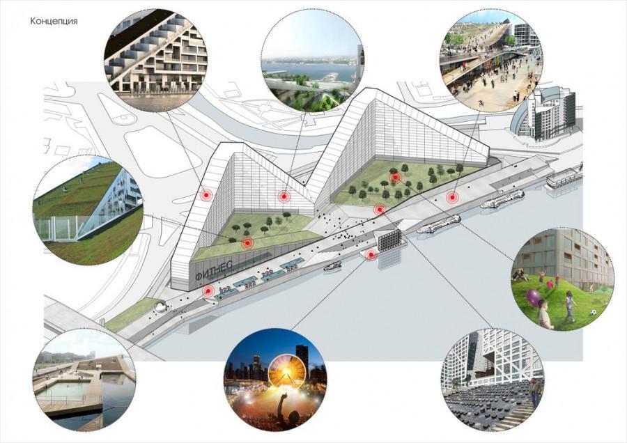 Проект реконструкции Речного вокзала.