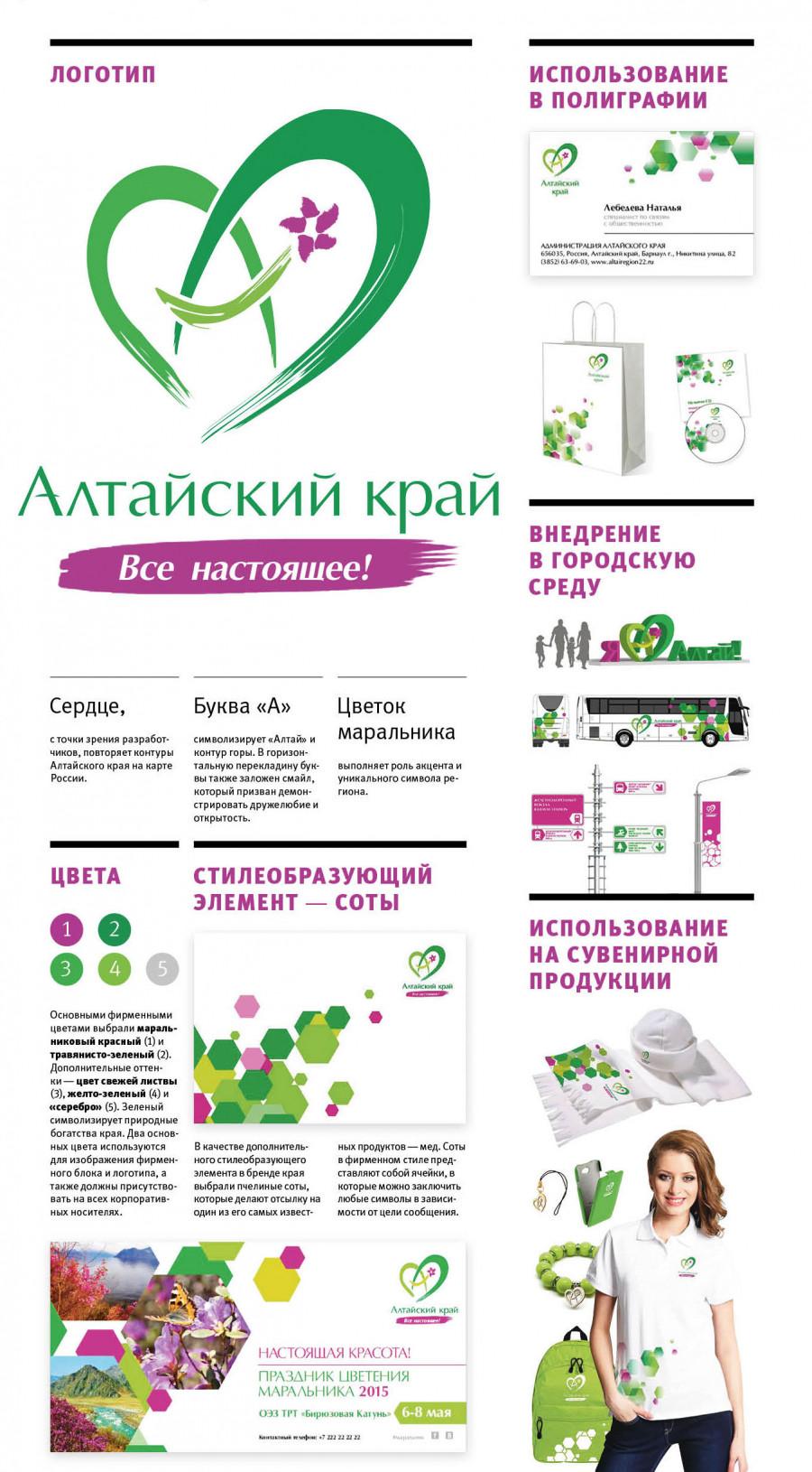 Инфографика: бренд Алтайского края.