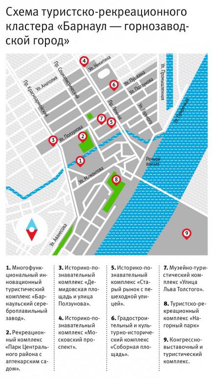 Инфографика. Туристический кластер Барнаула.