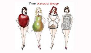 Типы женских фигур.