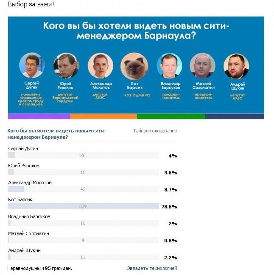 """Голосование за сити-менеджера """"Вконтакте""""."""