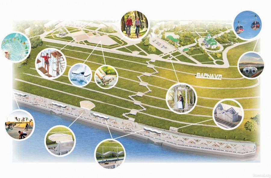 Фукциональная схема Нагорного парка и набережной.