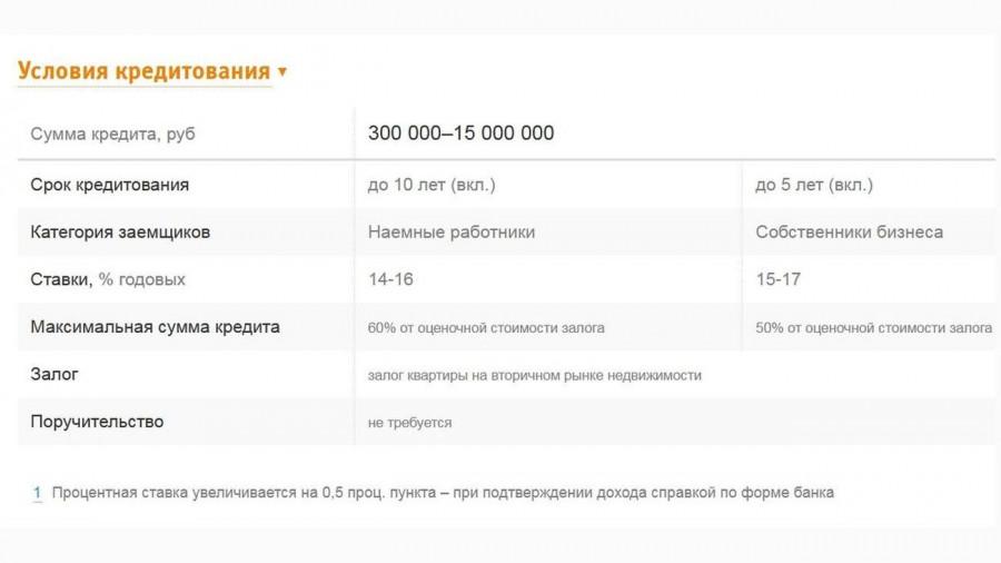 потребительский кредит 5000000 рублей на 10
