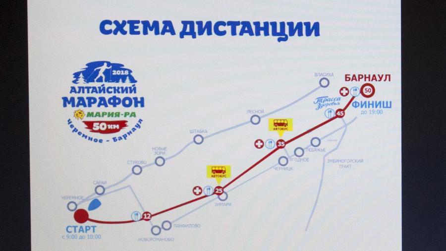 Схема дистанции Алтайского марафона 2018