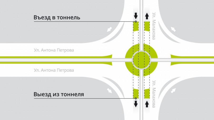 Предлагаемая схема организации дорожного движения.