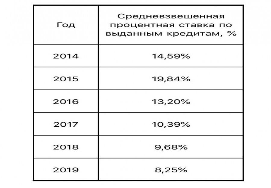 Кубань кредит банк ипотека