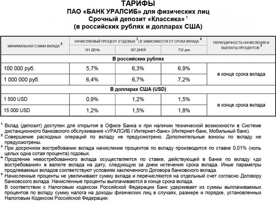 справка уралсиб для кредита быстрый займ казахстан павлодар