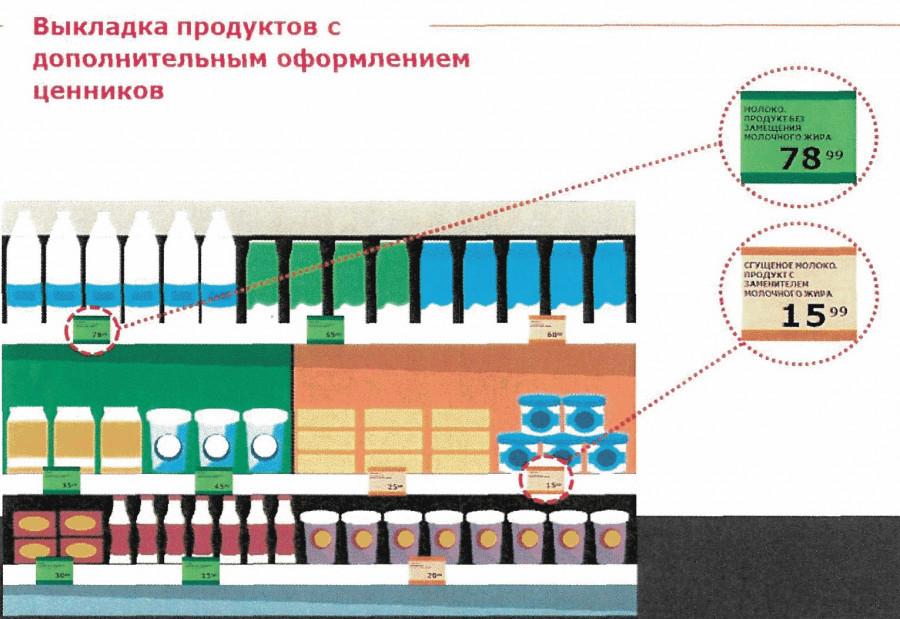 Приложение №2 к приказу Минпромторга и Роспотребнадзора о выкладке молочной продукции.
