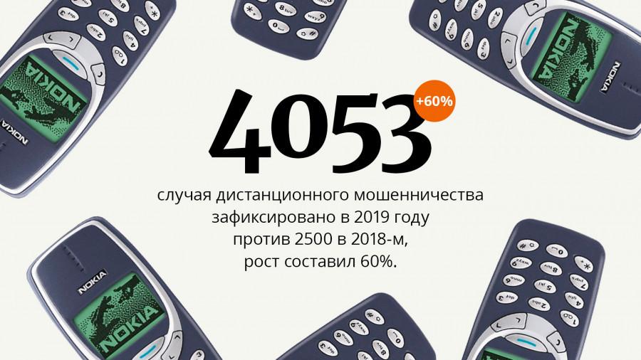 Статистика преступлений в Алтайском крае.