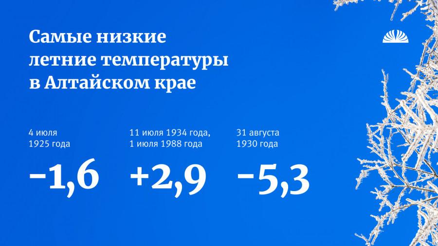 Погодные аномалии Алтайского края.