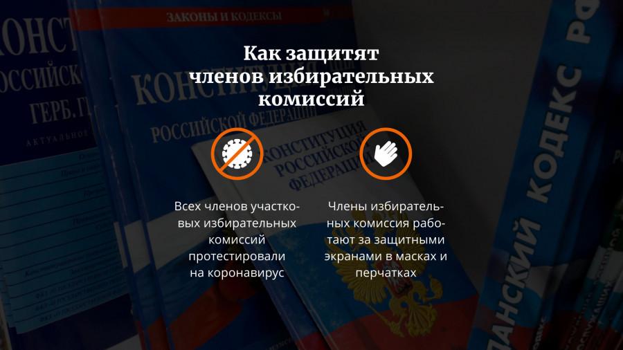 Меры безопасности на голосовании 1 июля.