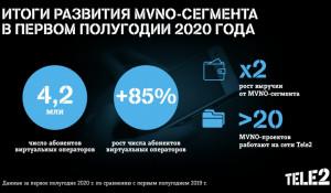 Инфографика.
