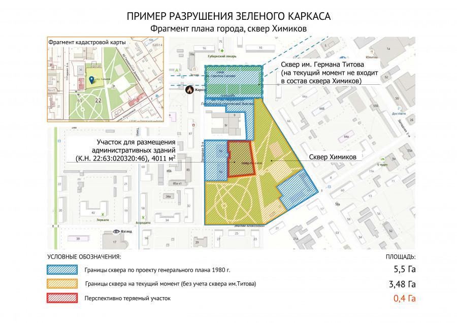 Анализ зеленого каркаса Барнаула.
