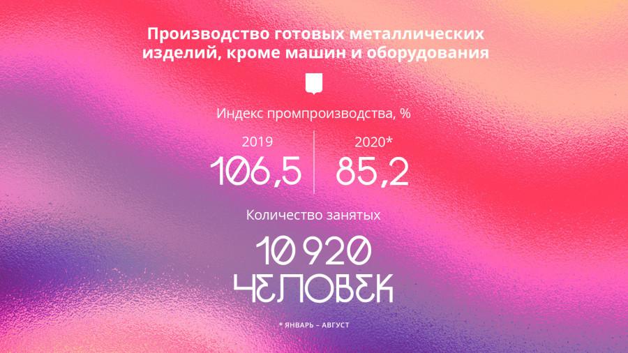 Промышленность Алтайского края в цифрах.