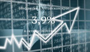 Инфляция в АК.