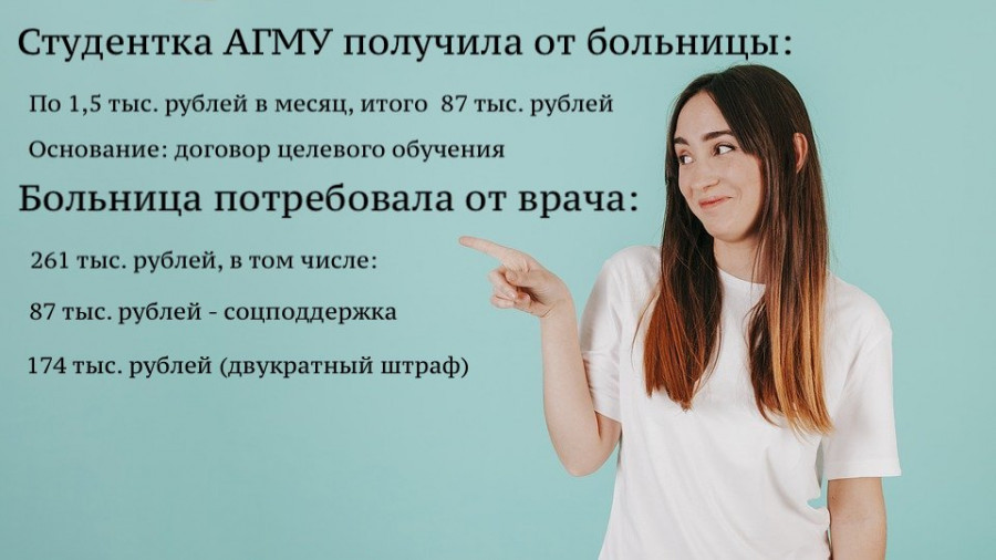 Дело выпускника АГМУ.
