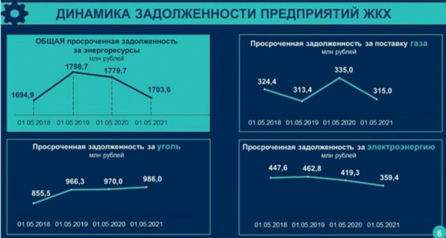 Презентация Ивана Гилева.