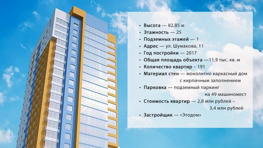"""ЖК """"Европейский"""", построенный на ул. Шумакова, 11."""