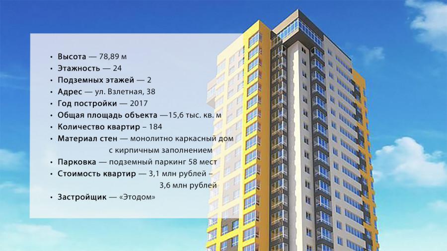 ЖК «Кукурузник», возведенный на ул. Взлетная, 38.