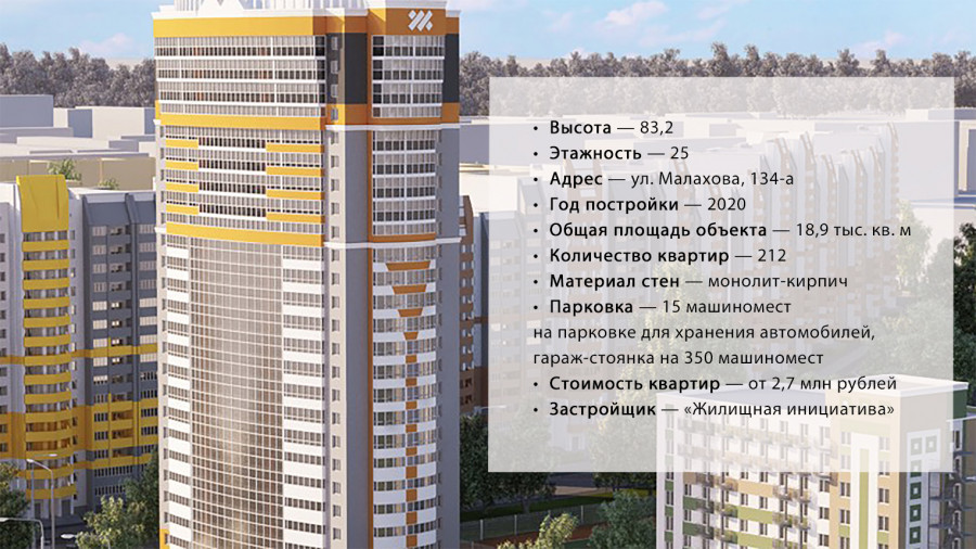 """ЖК """"Рубин"""", который находится на ул. Малахова, 134-а."""