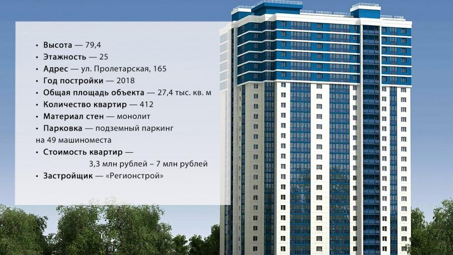 Высотка на ул. Пролетарская, 165.